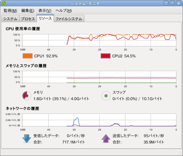 GNOME System Monitor